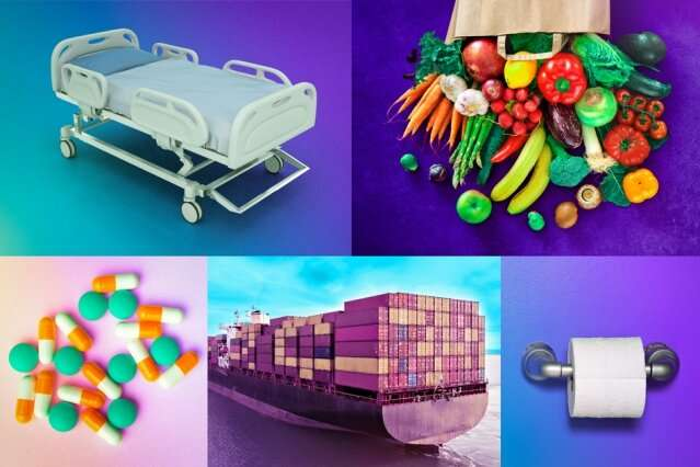 Supply chain outlook: Why the situation varies by industry
