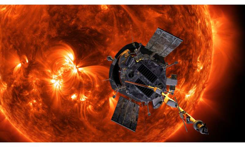 SwRI-led team identifies low-energy solar particles from beyond Earth near the Sun