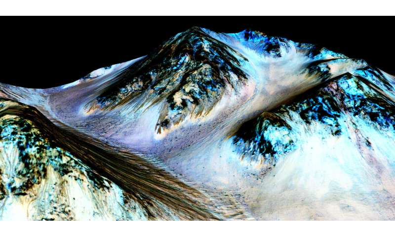 SwRI scientist modeled Mars climate to understand habitability