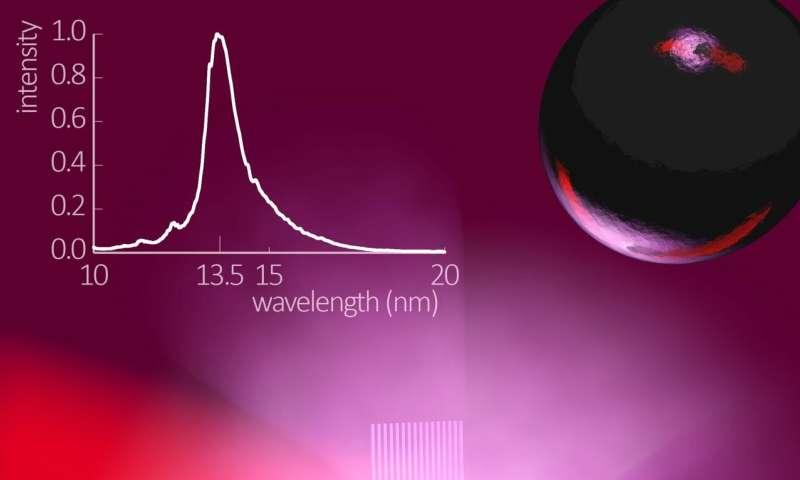 The exceptional origin of EUV light in hot tin plasma