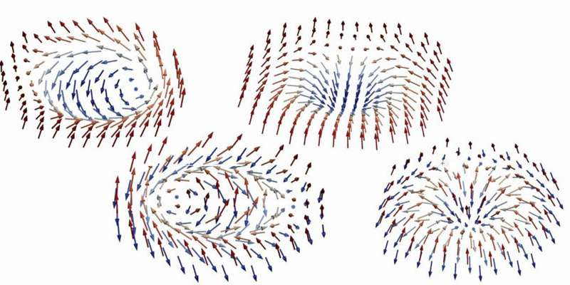 The ICN2 co-leads a roadmap on quantum materials