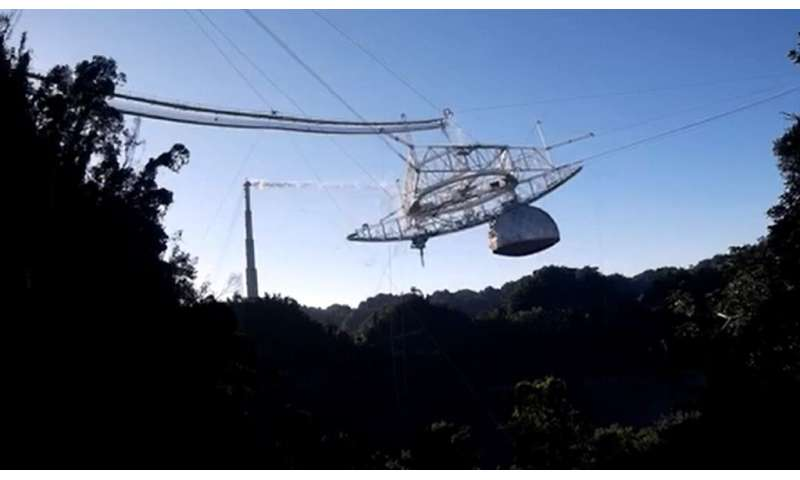 The instrument platform of the Arecibo Observatory telescope falls through the air after cables broke