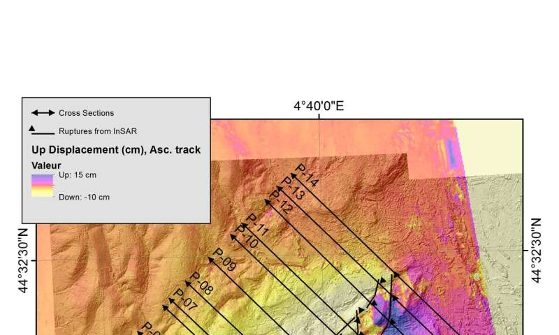The Le Teil earthquake provides new insights on seismic risk in France and Western Europe