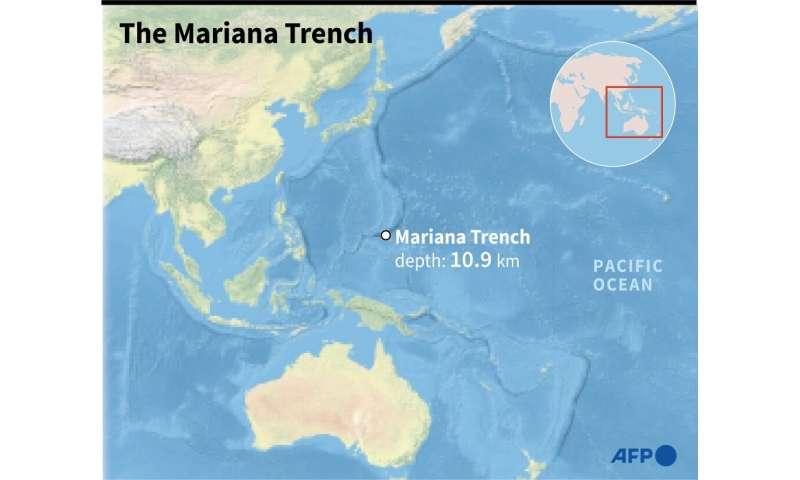 The Mariana Trench