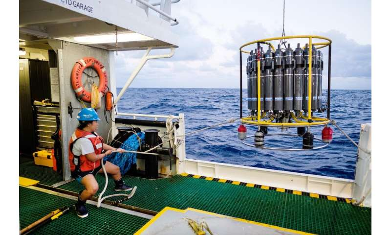 The ocean responds to a warming planet