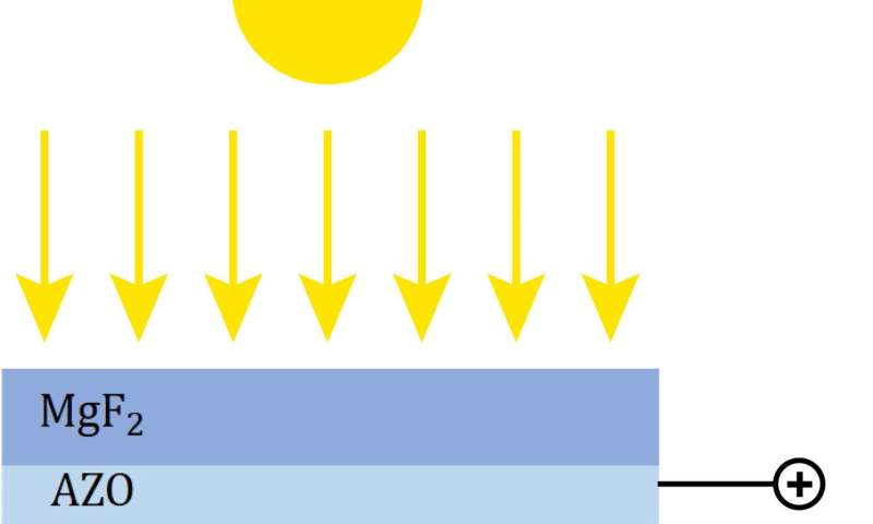 Theoretically, two layers are better than one for solar-cell efficiency