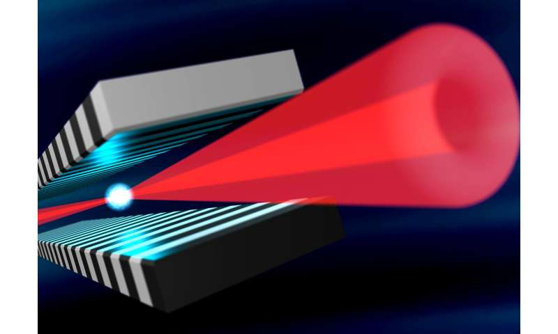 To Tame an Electron Bunch in an X-Ray Laser, Scientists Put a Ring on it.