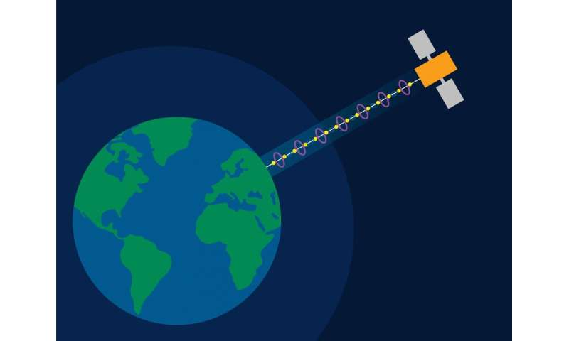 Transmitting data from space to earth with laser filaments