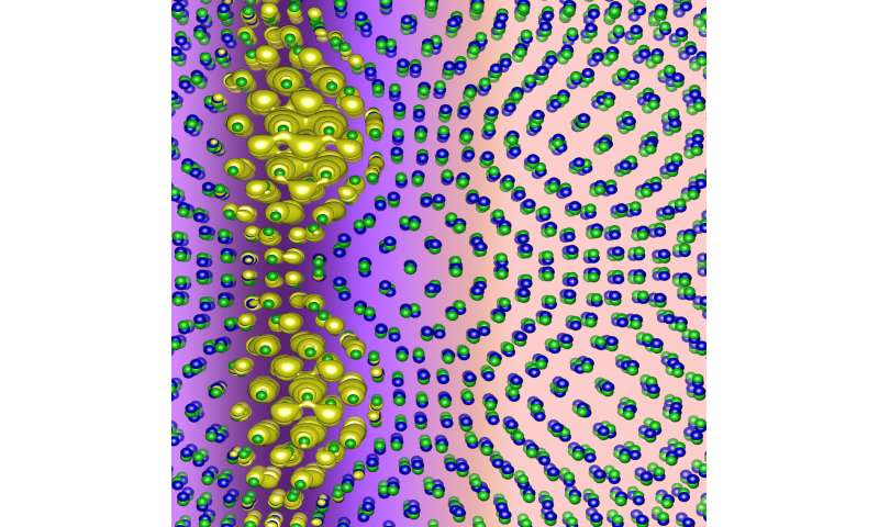 Twisted 2D material gives new insights into strongly correlated 1D physics