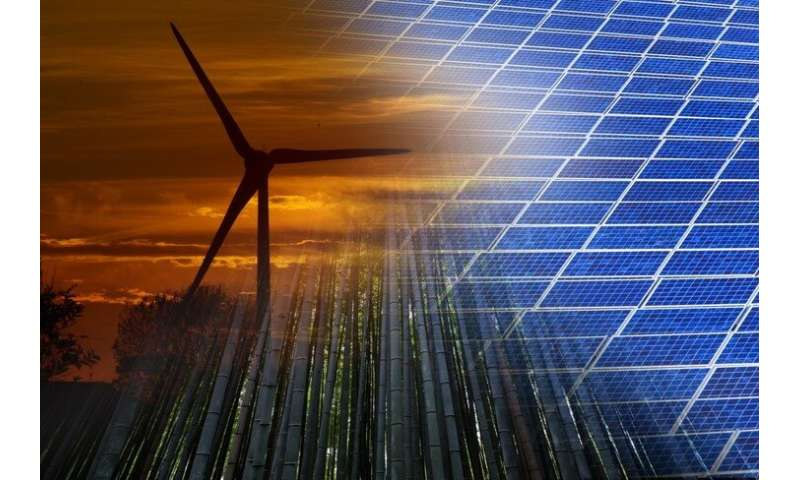 Twitter data may offer policy makers a glimpse into demand for renewable energy