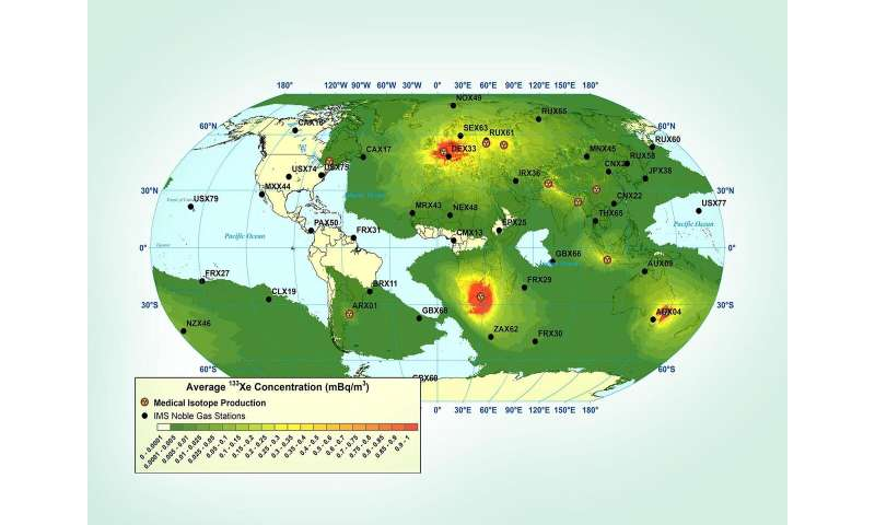 Ultrasensitive measurements keep tabs on nuclear explosions