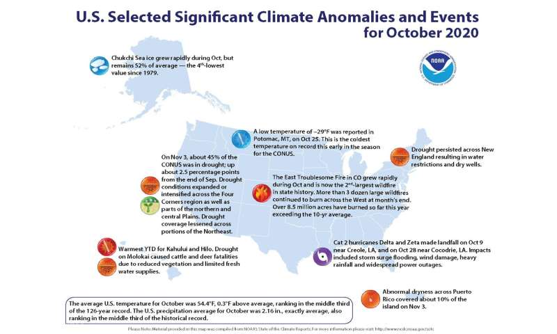 U.S. endured record wildfires, historic hurricanes in October