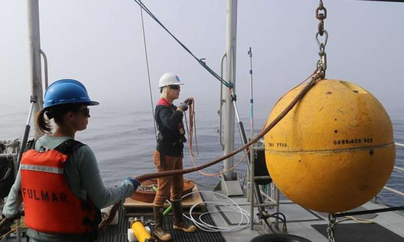 Vessel noise present year-round at Cordell Bank National Marine Sanctuary