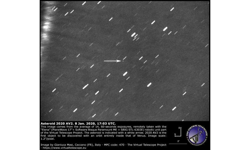 Virtual Telescope Project confirms 2020 AV2— the first asteroid found to move entirely inside the orbit of Venus