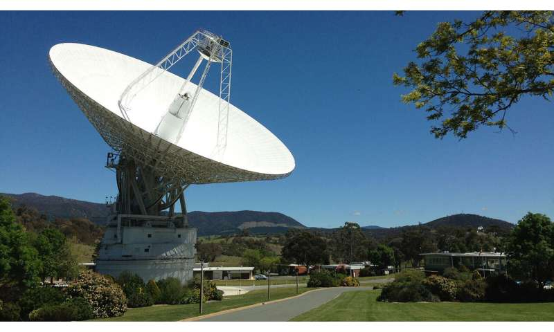 Voyager 2 unable to receive commands during NASA's 70-meter-wide radio antenna upgrades