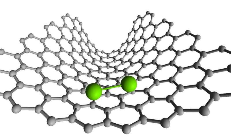 Walking with atoms -- chemical bond making and breaking recorded in action