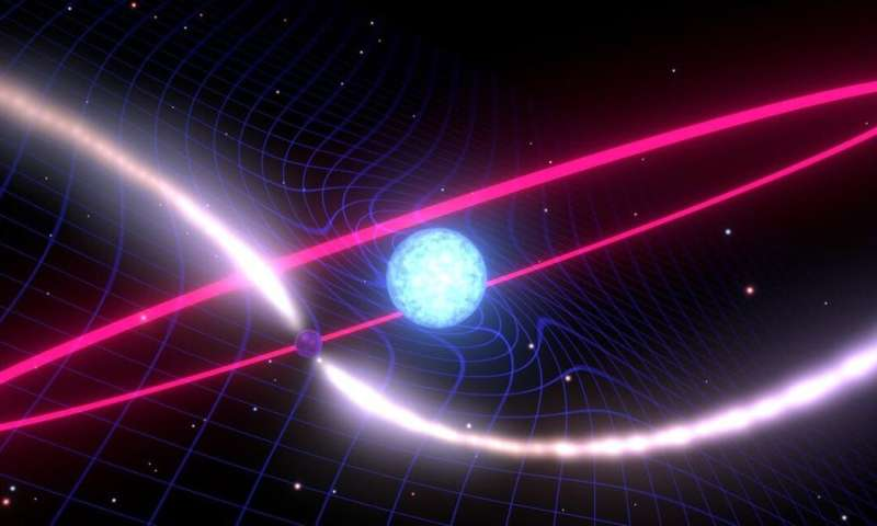 Warp factor: we've observed a spinning star that drags the very fabric of space and time