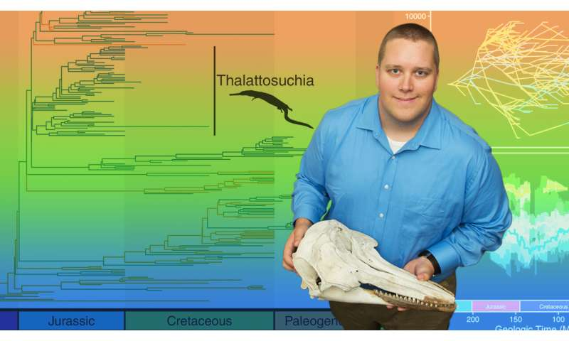 Water pressure: Ancient aquatic crocs evolved, enlarged to avoid freezing