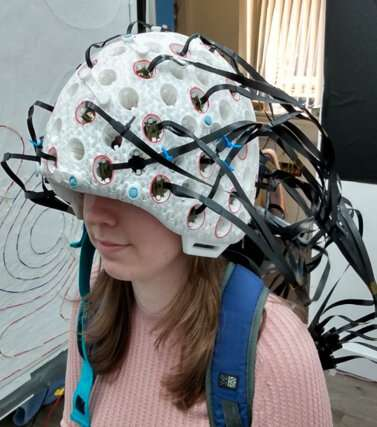 Wearable brain scanner technology expanded for whole head imaging