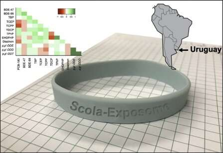 What silicone wristbands say about chemical exposure in Uruguayan children