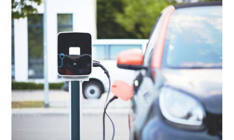 What to expect when you're expecting electric transportation