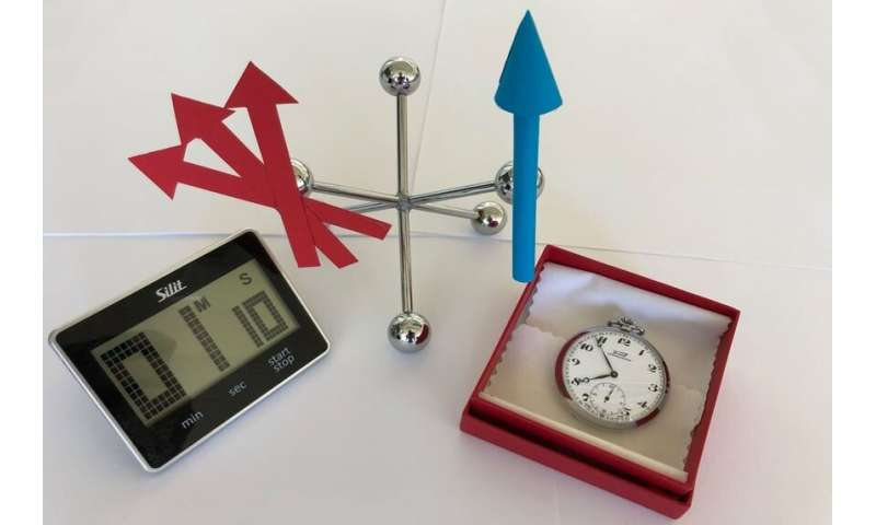 Why different measurements of material properties sometimes give different results
