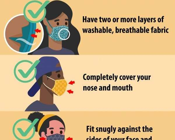 Why masks belong at your Thanksgiving gathering, and how to properly clean and wear them thumbnail