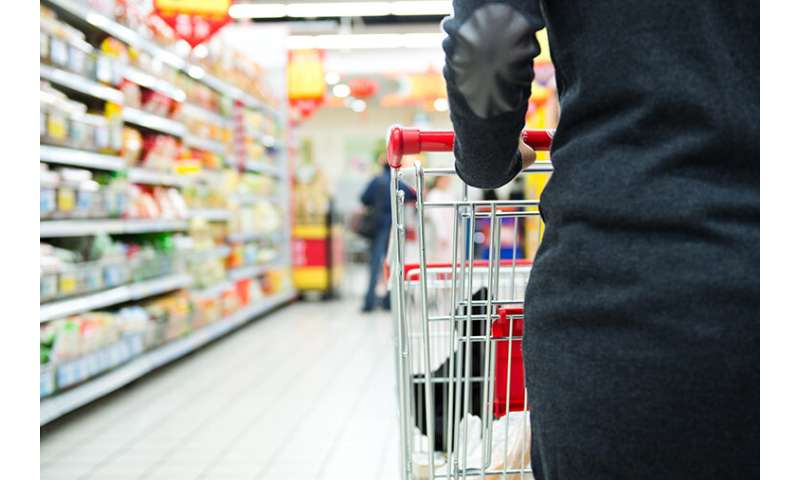 Widening income gap means less grocery variety forall
