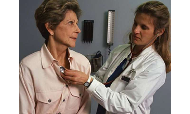 Women patients still missing in heart research