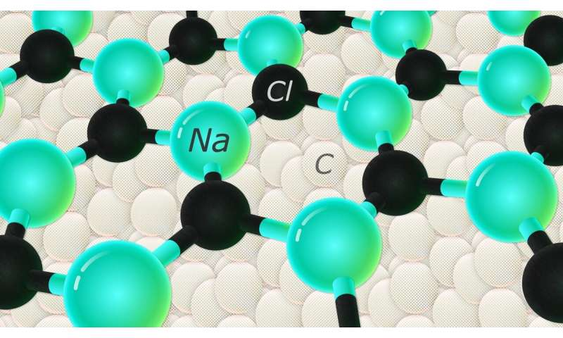 Worth their salt: Researchers report first case of hexagonal NaCl