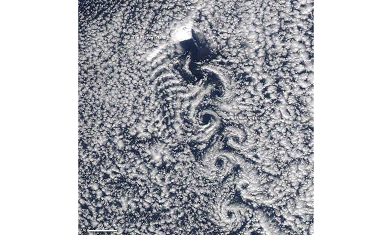 These bizarre cloud patterns are von Kármán's vortices, caused by the air wrapping around tall islands