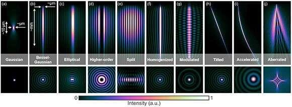 Dari gergaji mikro hingga nanodrills: pulsa laser bertindak sebagai alat pemesinan halus