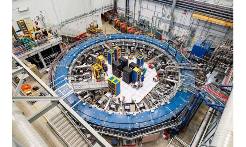 Proof of new physics from the muon's magnetic moment? Maybe not, according to a new theoretical calculation