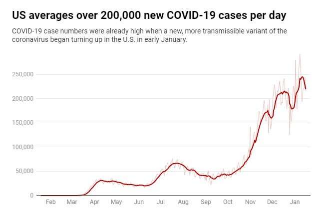 How to stay safe with a new fast-spreading coronavirus variant on the loose