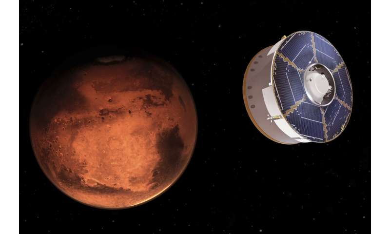Next stop Mars: 3 spacecraft arriving in quick succession