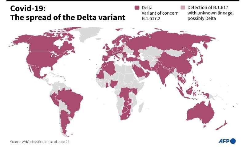 Delta variant around the world
