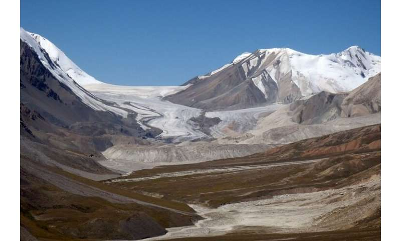 Glacial melt in High Mountain Asia accelerating as summers warm
