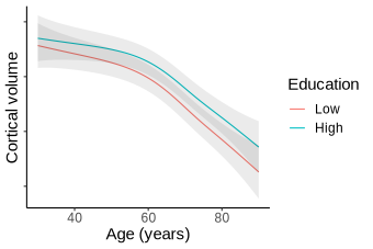 Higher education does not influence how the brain ages