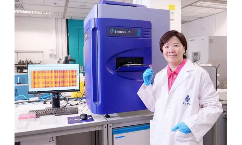 HKUST scientists develop simple blood test for early detection of Alzheimer's disease