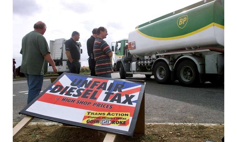 In late 2000, anger over high fuel prices and the government's refusal to waive or reduce duty triggered a blockade of oil refin