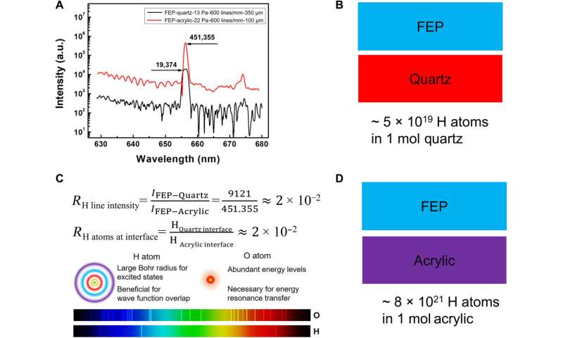 Inter-atomic photon emission during contact-electrification