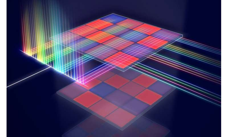 Light-based processors boost machine-learning processing