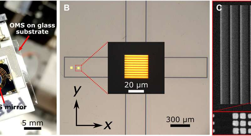 Piezoelectric microelectromechanical system-based optical metasurfaces