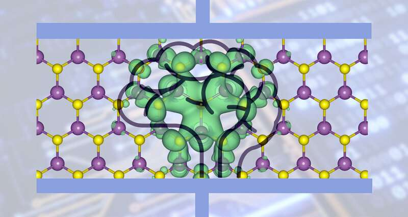 Reactive molecular dynamics reveals fundamental mechanism of resistive switching in 2D materials