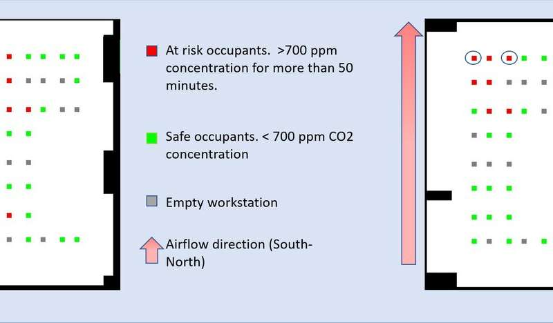 Rethink ventilation for a safe return to schools after the COVID-19 pandemic