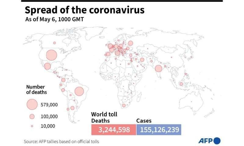 Spread of the coronavirus