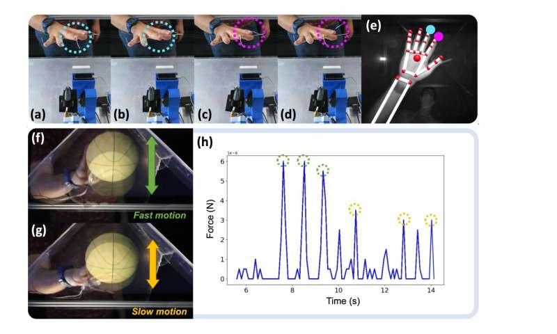 Les hologrammes tactiles sont une touche de technologie du futur