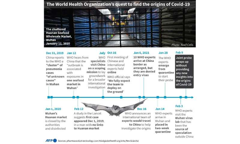 The WHO's quest for the origins of coronavirus
