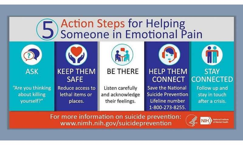 To prevent suicides, johns hopkins medicine says, know warning signs; follow tips