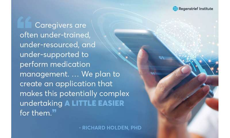 Using technology to help informal caregivers manage medication for patients with dementia